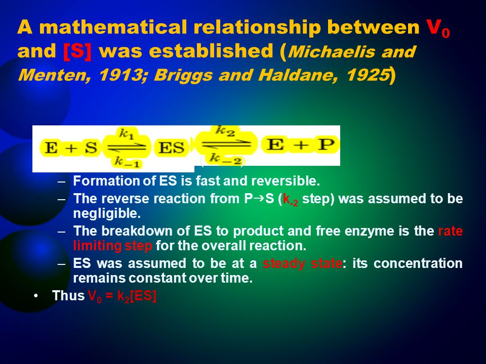 A mathematical relationship between V0 and [S] was established (Michaelis and Menten, 1913; Briggs and Haldane, 1925)